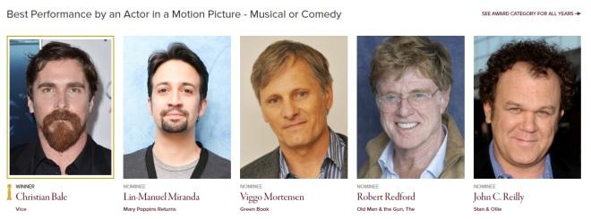 best actor com